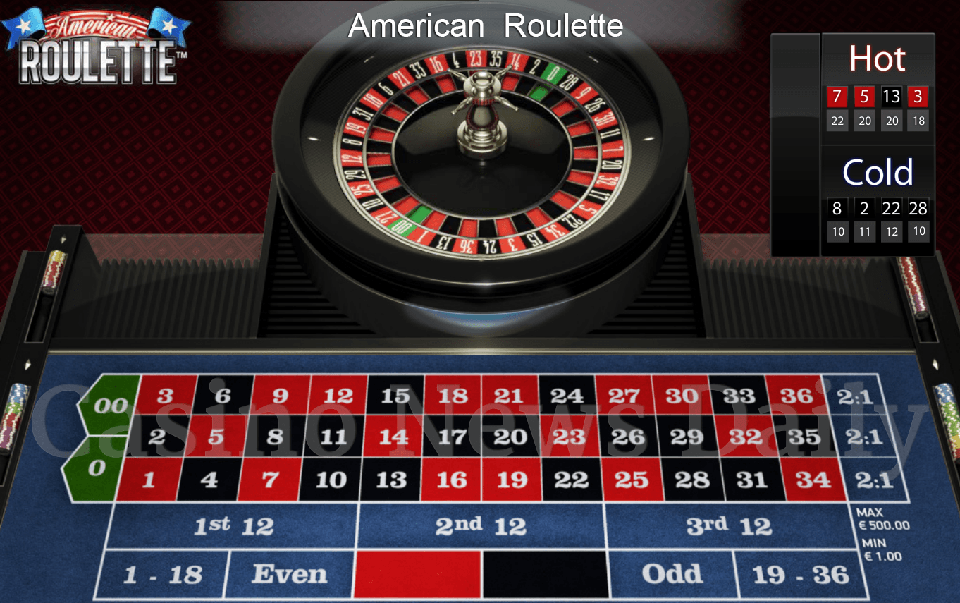 online casino strategie european roulette casino